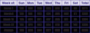 summer-2016-forecast-chart3