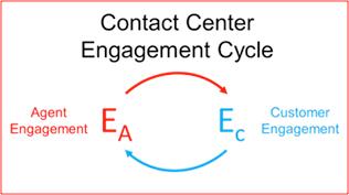Aspect_ContactCenterEngagement