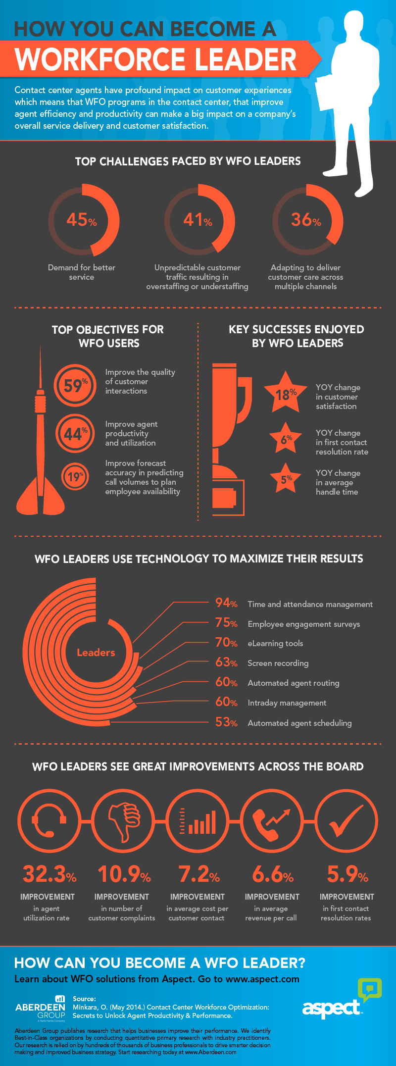 workforceleadergraphic.png